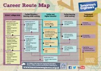 Careers_route_map_for_Scotland_small_208px